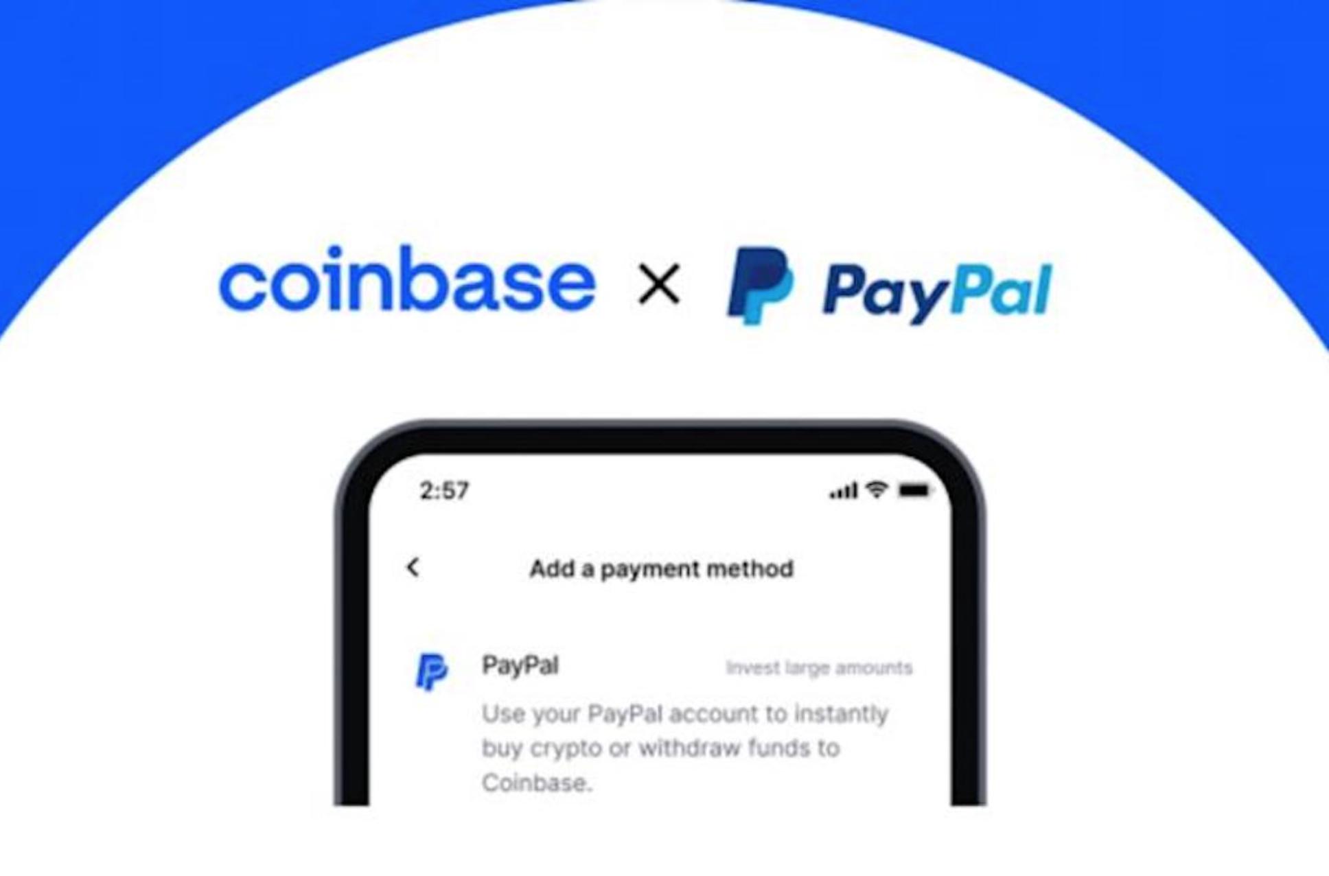 Bitcoin kopen met PayPal