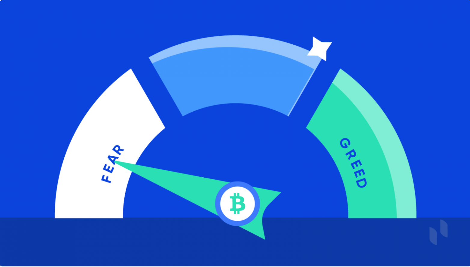 Bitcoin angst
