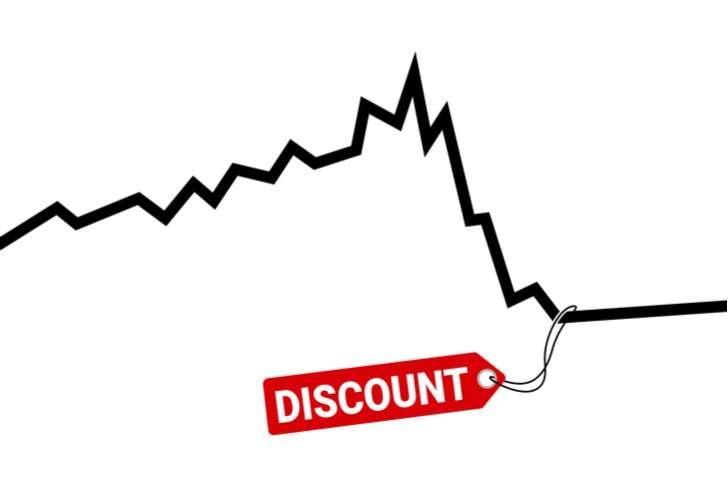 Wat is het beste investeringsmoment bij cryptocurrency?