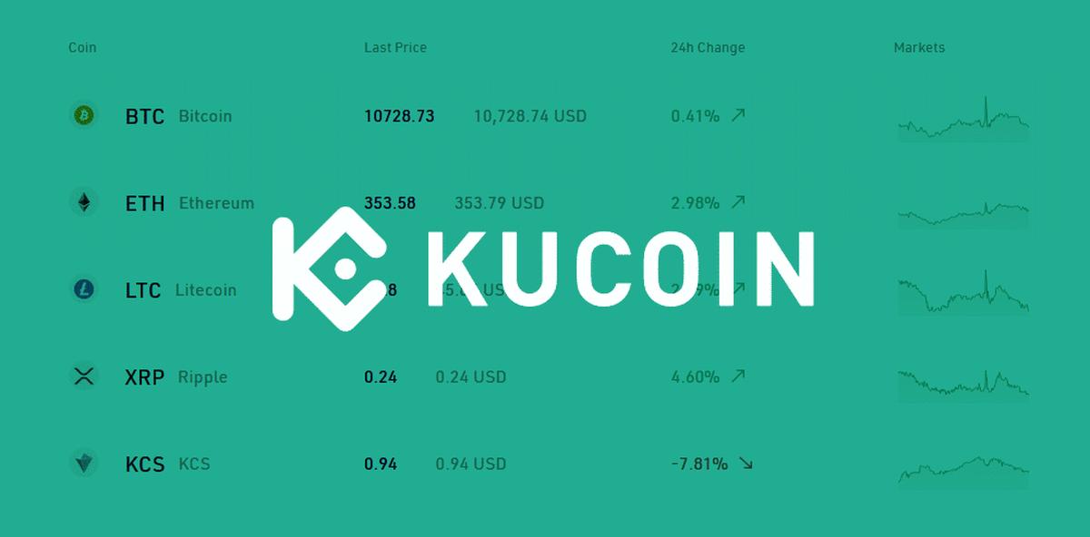 Kucoin reviews