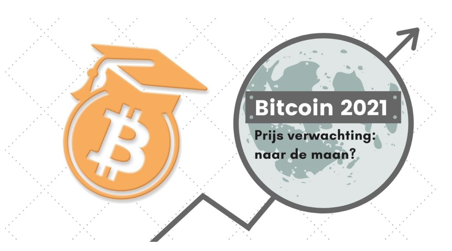 Bitcoin verwachtingen september