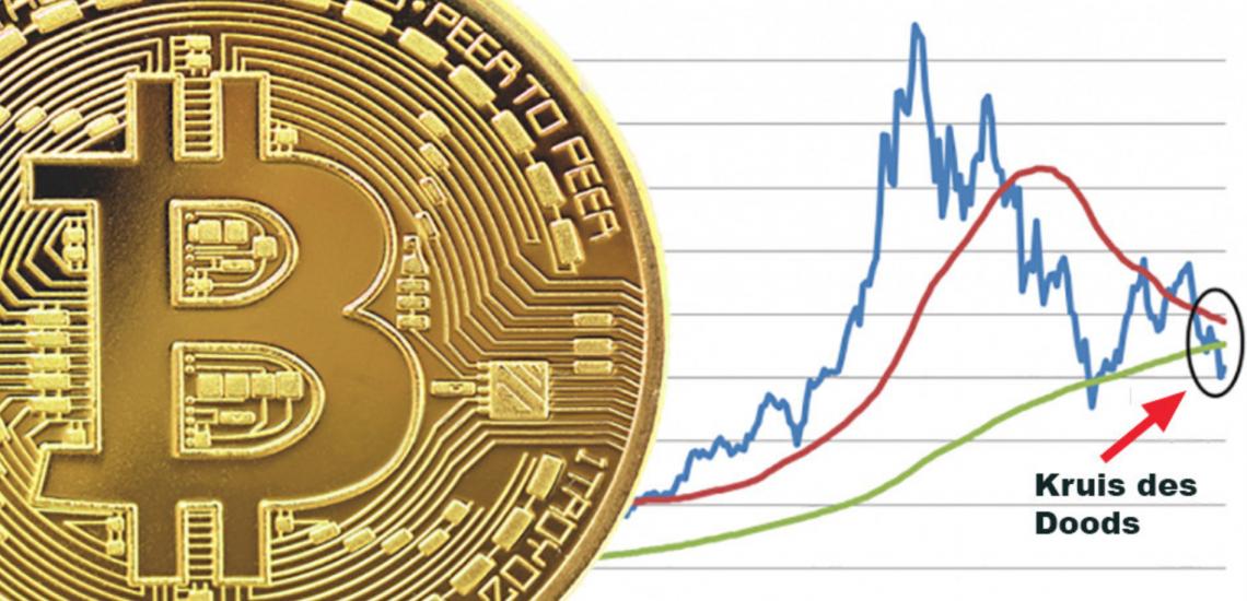 Bitcoin death cross